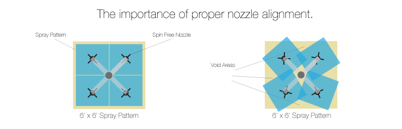 nozzle-alignment